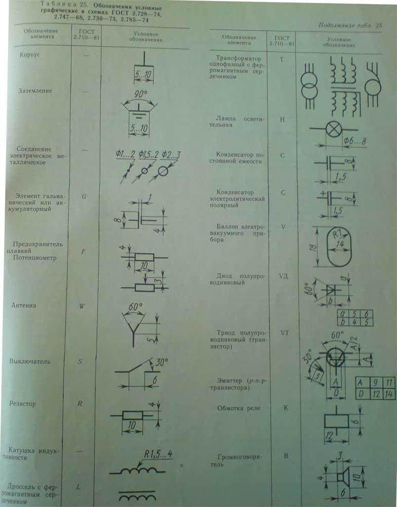 Размеры в условных графических обозначениях в электрических схемах